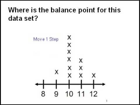 Mean as a balance point 2