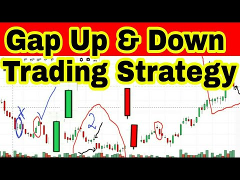 Commodity Trading Strategy Gap Up Open & Down | Technique For Buy Sell (Video-22)