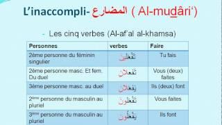 Cours de conjugaison arabe n°4 : l'inaccompli. partie 1