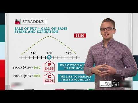 Short Straddle | Options Trading Strategies