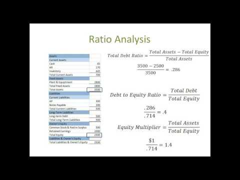Financial Statement Analysis #3: Long Term Solvency Measures or Leverage Ratios