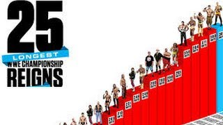 Top 25 Longest Reigning WWE Champions of All Time (Total Days of ALL Title Reigns)