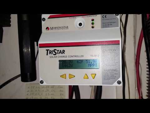 Power Production By The TriStar MPPT 60 Charge Controller.