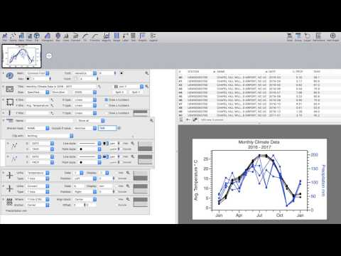 Create a second Y-Axis using DataGraph:  Monthly Climate Data