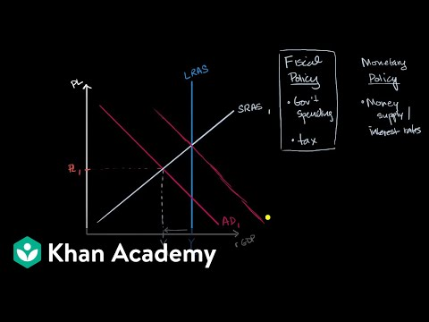 Fiscal policy to address output gaps | APⓇ Macroeconomics | Khan Academy