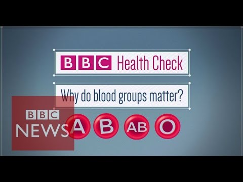 Health: Why do blood groups matter? BBC News