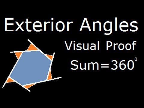 Exterior Angle Sum - Visual or Gemetrical proof - Sum External Angles equals 360 degrees