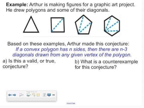 Conjectures and Counterexamples