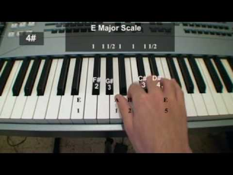 12 Major Scales on Piano - A Free Piano Lesson (Piano Theory)
