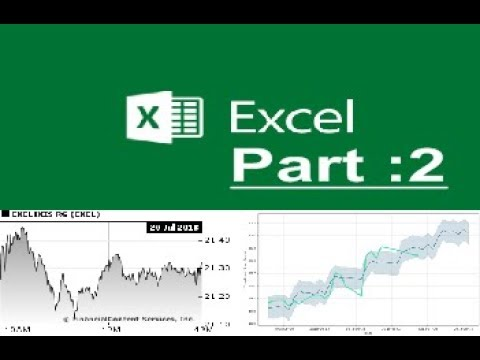 MS Excel full course intro in Hindi/Urdu part 2