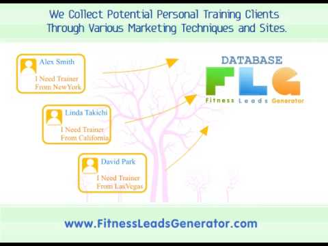 Fitness Leads Generator by Ben Hart: Marketing for Personal Training Clients