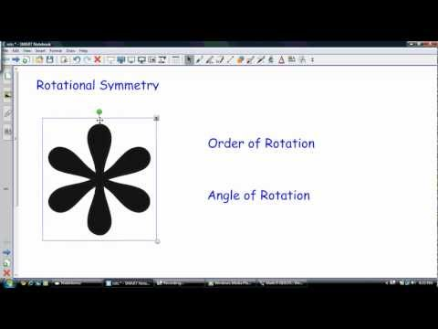 Rotational Symmetry, Order and angle of Rotation