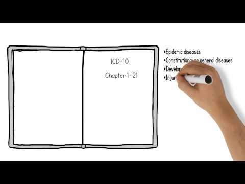 Introduction to ICD 10