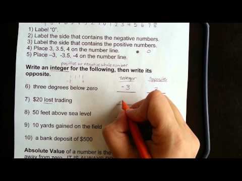 A1-2 notes Integers, Absolute Value and Properties