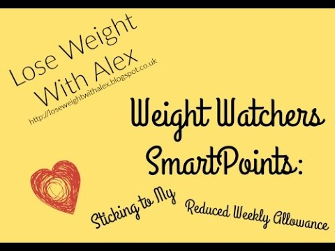 My Weekly Plan: Sticking to My Reduced Weekly Smartpoints