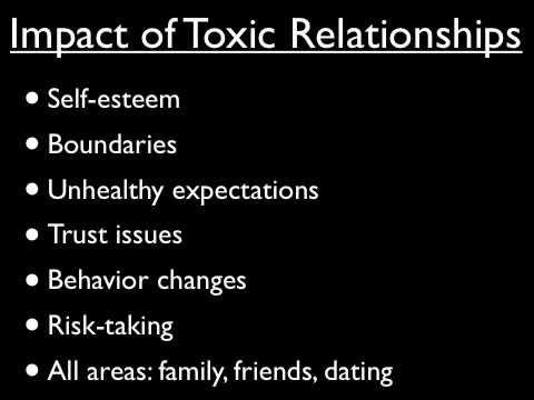 Frenemies: Toxic Relationships - Part 1