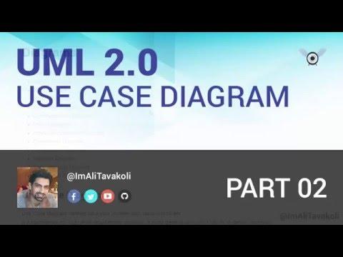 UML 2.0 Tutorial part 02 - Use Case Diagram