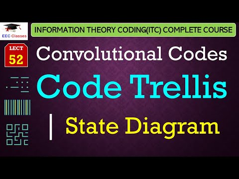 Convolutional Codes  Code Trellis, State Diagram, Diff. B/w Code Tree & Code Trellis in Hindi