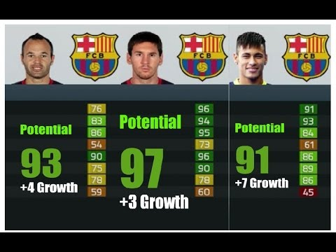 FIFA 14 Barcelona Players Potential in Career Mode