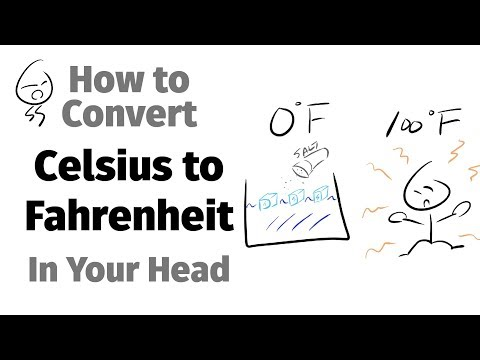 How to Convert Celsius to Fahrenheit in Your Head