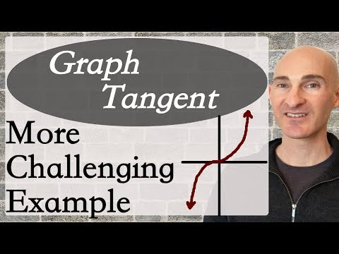 Tangent How to Graph (More Challenging)