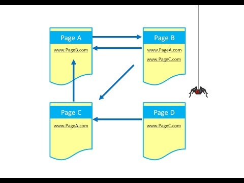Search Engines and the PageRank Algorithm