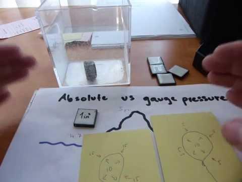 Absolute vs gauge pressure
