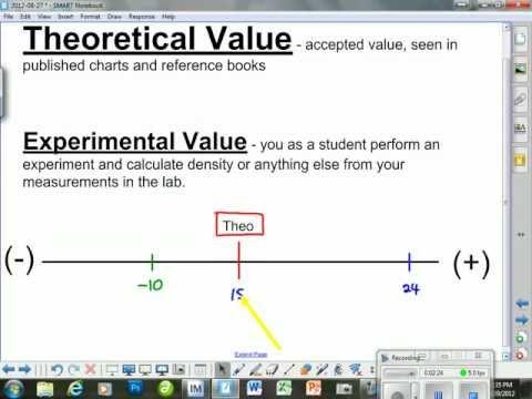 Experimental Error Calculations - Part 1
