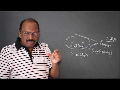 Mechanical Engineering Subjects Tutorials in Tamil