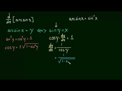 2.8 Derivative of arcsin(x)