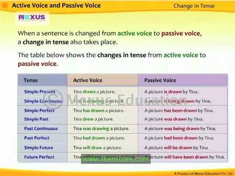 English Grammar - Learn writing sentences in Active and Passive Voice