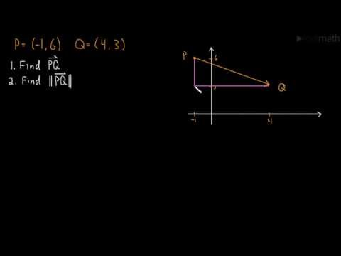 1.1 Vector Between Two Points and Vector Length (example)