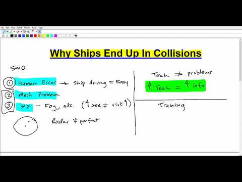 Why Ships Collide