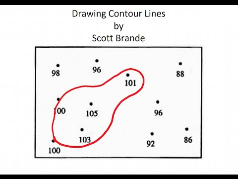 How to Draw Contour Lines on a Map