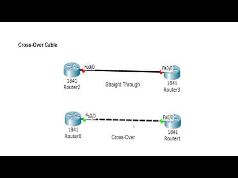 Cisco Router Basics - Cross Over Cable