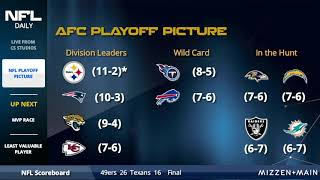NFL Playoff Picture, Clinching Scenarios, & Patriots vs. Steelers