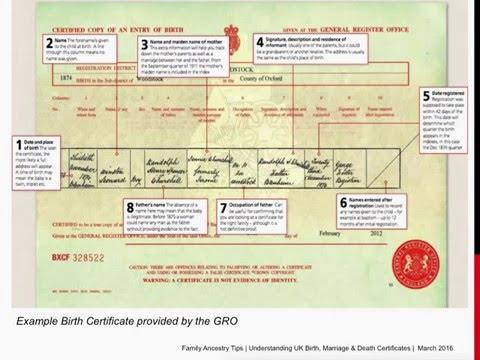 Understanding UK Birth Certificates
