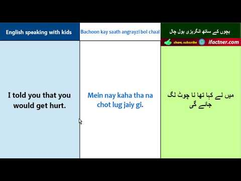 English speaking with kids part 17 | English Urdu speaking course | Learn Vocabulary For Beginners