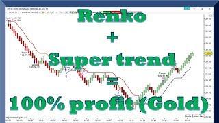 System Best FPH Renko Street System V 2 0 - Best System - PakVim net