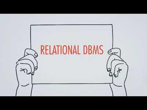Co to jest baza danych i SQL?