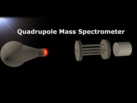 Quadrupole Mass Spectrometer Working Principle Animation - How to Measure Vacuum