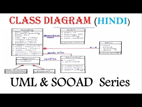 UML Class Diagram with solved example  in Hindi | Sooad series