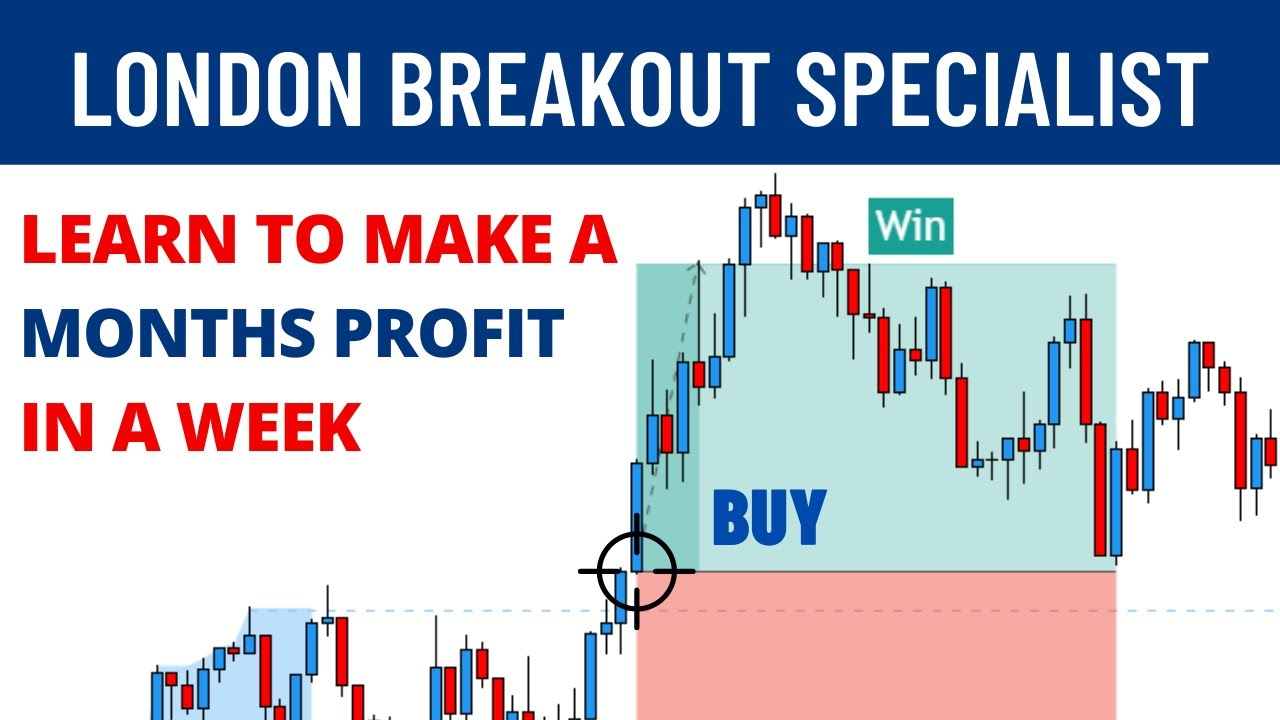 The BEST London Breakout Strategy in Forex Trading | Maximum Profits in 2021