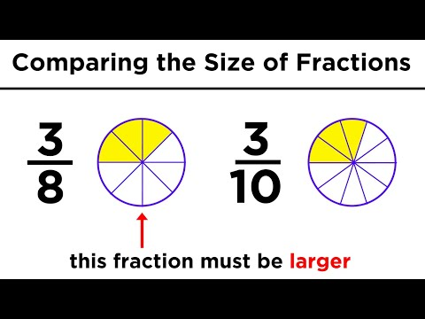 Understanding Fractions, Improper Fractions, and Mixed Numbers