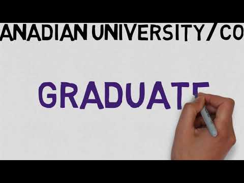 Documents required to get an offer letter from canadian university/college
