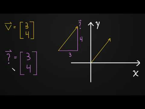 1.1 Translational Property of Vectors