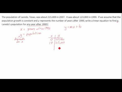 5 MInute math: Writing an equation in Slope-intercept form from a word problem
