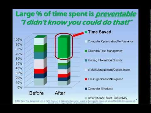 Technology Tools Management Training - Basic