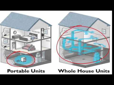 Managing Indoor Residential Humidity