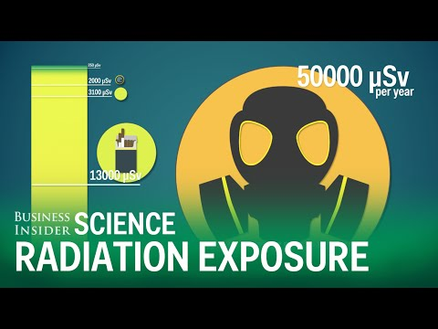 How Much Radiation Are You Exposed To Everyday?